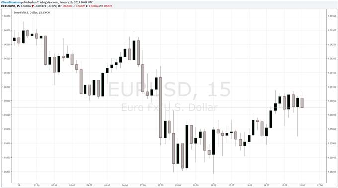 Euro Steady As Trade Balance Rises Beating Estimates