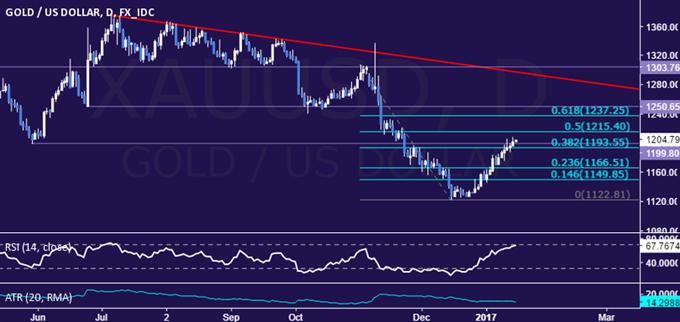 Ölpreis könnte nach OPEC-Kommentar volatil werden