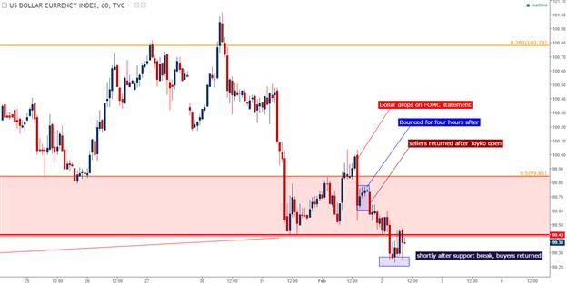 Dollar, Sterling Weaker Post-FOMC, BoE: NFP Awaits