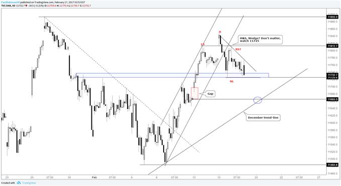 Perspective de trading du DAX à court terme