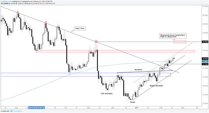 Silver Price: Steady Advance Keeps Bullish Outlook Intact