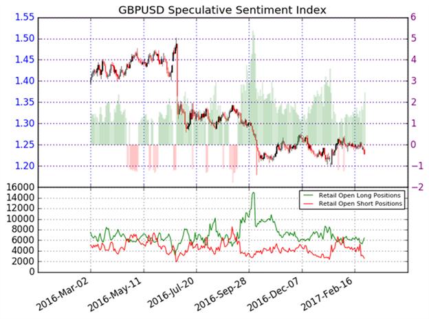 Britisch Pfund könnte noch weiter gegenüber dem US-Dollar fallen