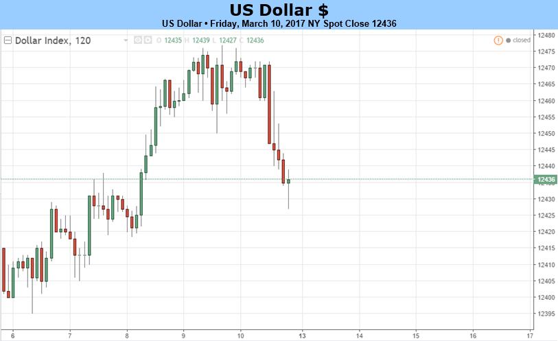 Hausse des taux: la Fed a fait ce qu'attendaient les marchés