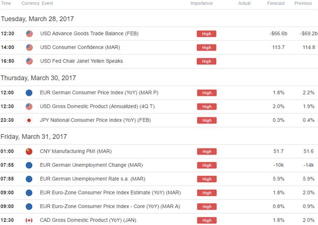 Strategy Webinar: Stocks Feel the Burn as Trump Healthcare Folds