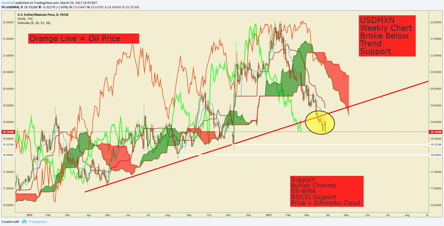 Forex analyst picks & strategies