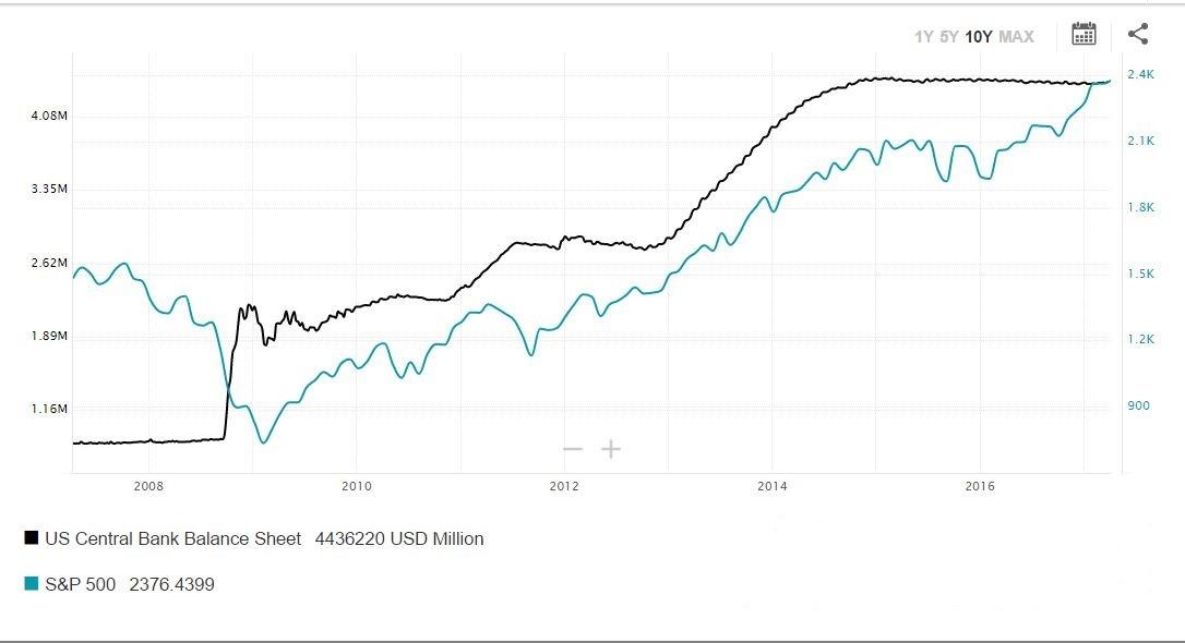 harga minyak mentah pasaran forex