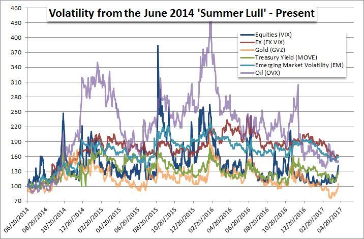 Latest Forex Trading Stocks Market News and Analysis