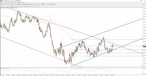 الدولار الأمريكي لم يتأثر،والذهب قد يستكمل مسيرة الارتفاع والسبب...