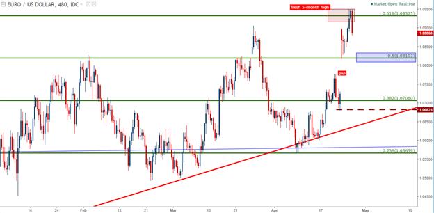 Euro, Yen Are Primed for BoJ, ECB Rate Decisions