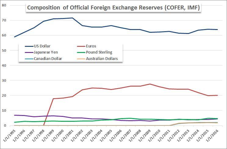 Forex broker regulatory body