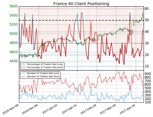 Forex france 40