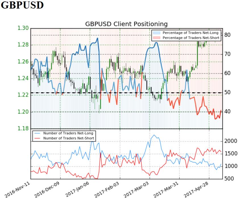 GBP AUD Exchange Rate Slumps as BoE Leave Rates Unchanged